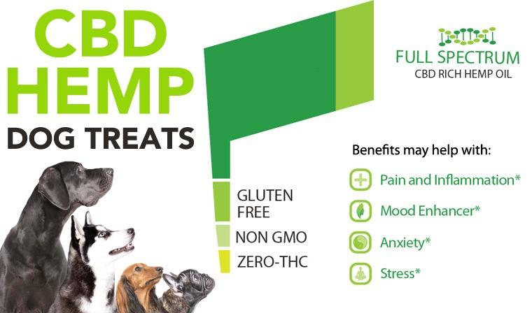 CBD Hemp Dog Treats