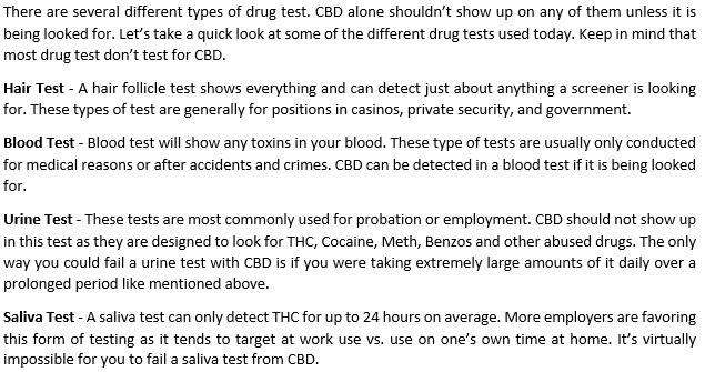Does Full Spectrum CBD Show Up on A Drug Test? | CBD Rethink